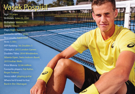 okanagan-life-tennis-feature-vasek-pospisil-canadian-sports-star-statistics
