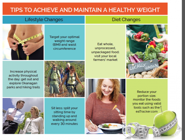 maintain-a-healthy-weight-diet-kelowna