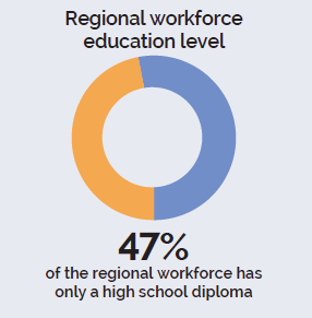 okanagan-regional-workforce-education