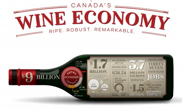 Canadian wine industry contributes $9 Billion in economic impact to Canadian economy