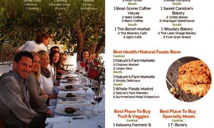 Best Restaurants – Best of the Rest- Central Okanagan